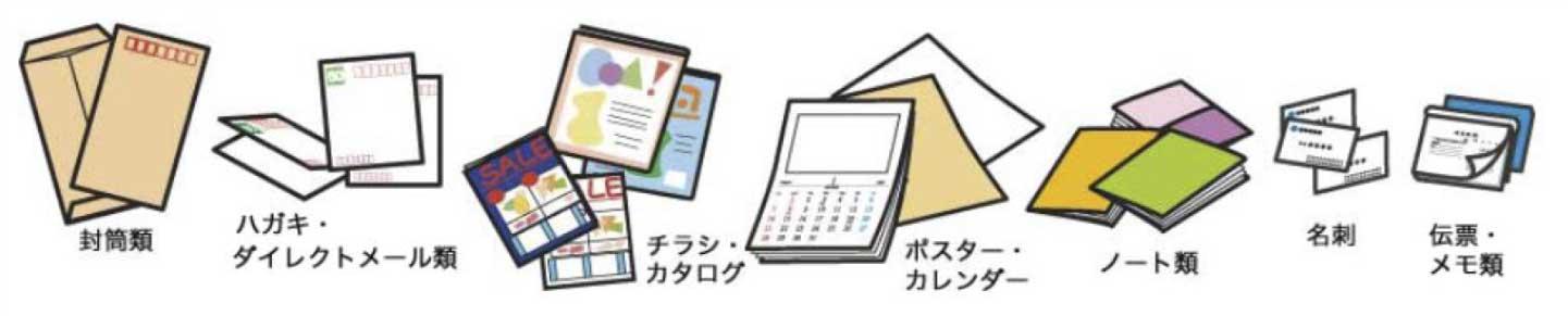 封筒類、はがき・ダイレクトメール類、チラシ・カタログ、ポスター・カレンダー、ノート類、名刺、伝票・メモ帳