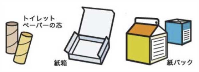 トイレットペーパーの芯、紙箱、紙パック
