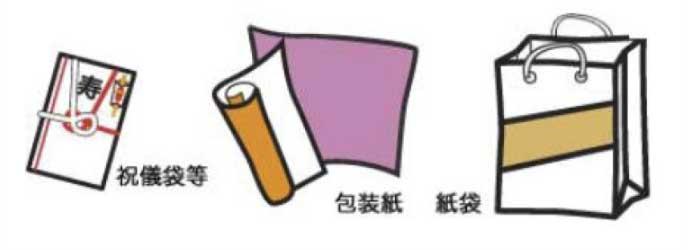 祝儀袋等、包装紙、紙袋